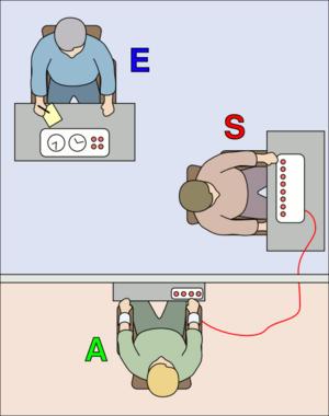 Exprience_de_Milgram.png